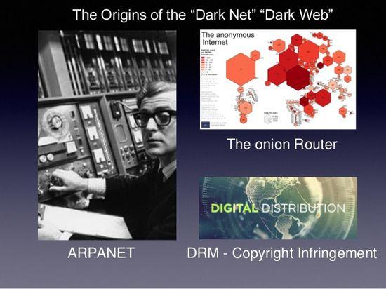 Origin of Darknet