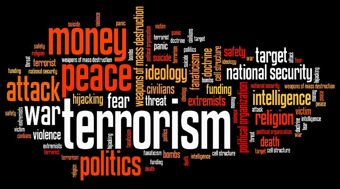 religion and terrorism an interfaith perspective